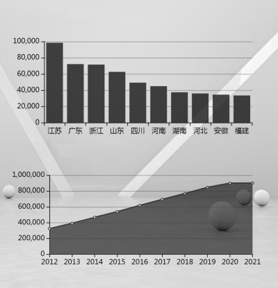 我国社会组织登记总数已突破90万家